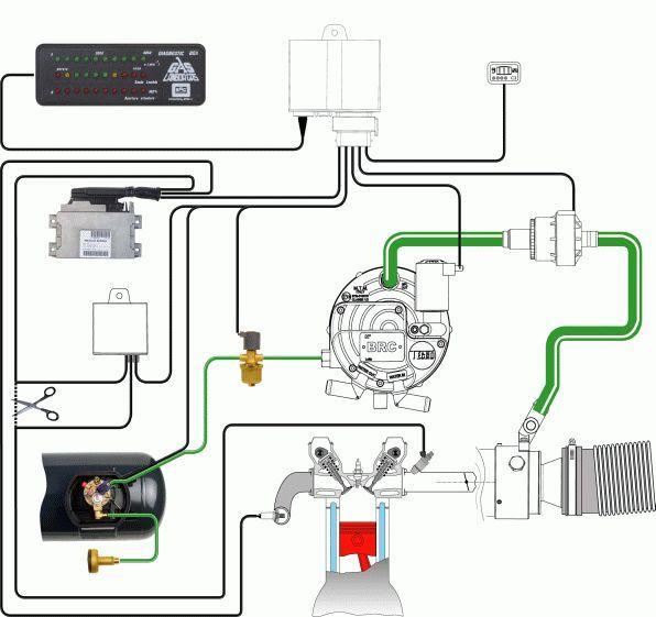 Схема как поставить газовое оборудование